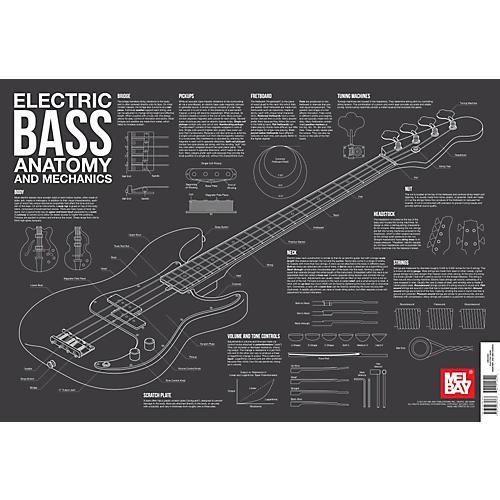 Mel Bay Electric Bass Anatomy and Mechanics Wall Chart