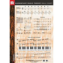 Mel Bay Elementary Music Theory Wall Chart