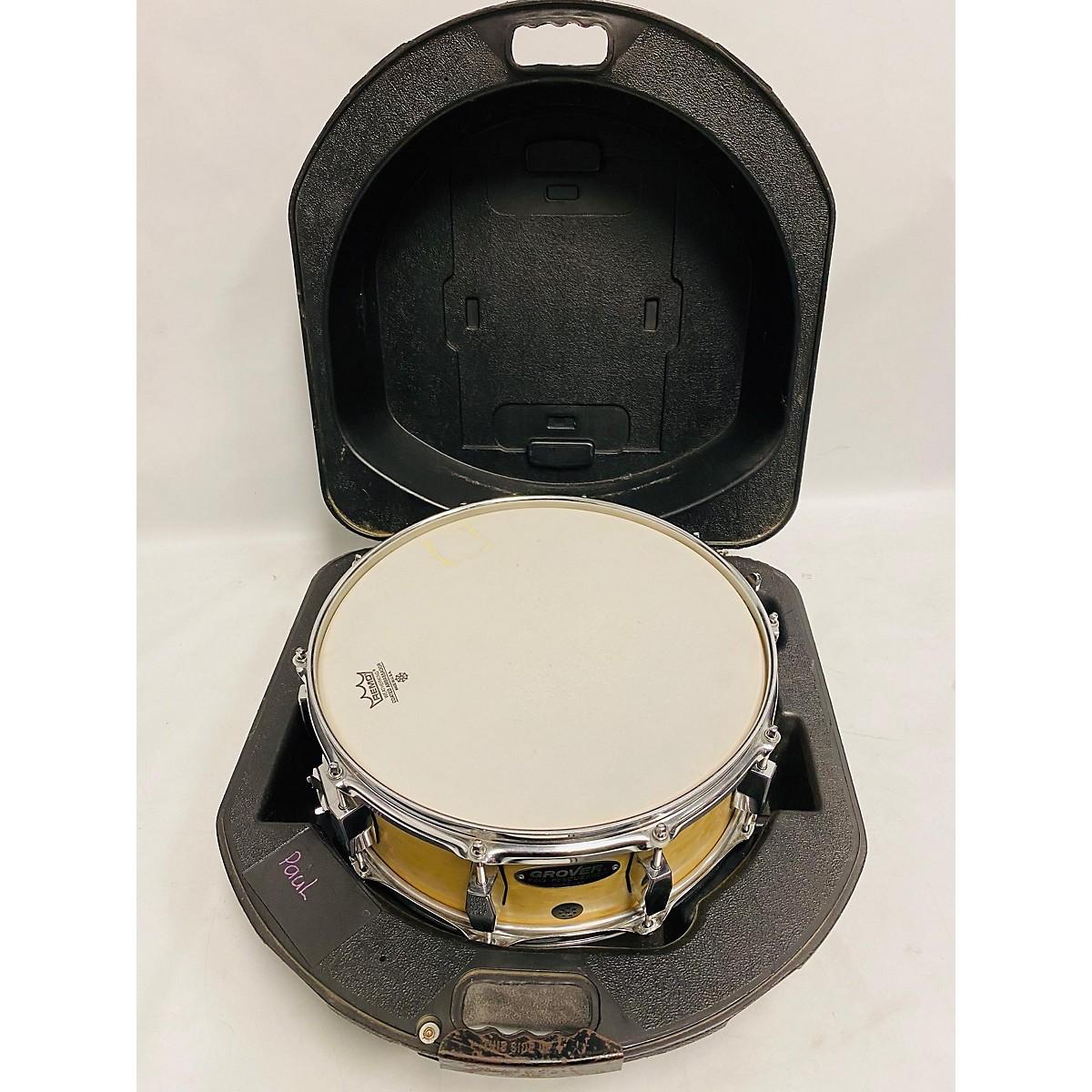 Grover Pro GSX Drum
