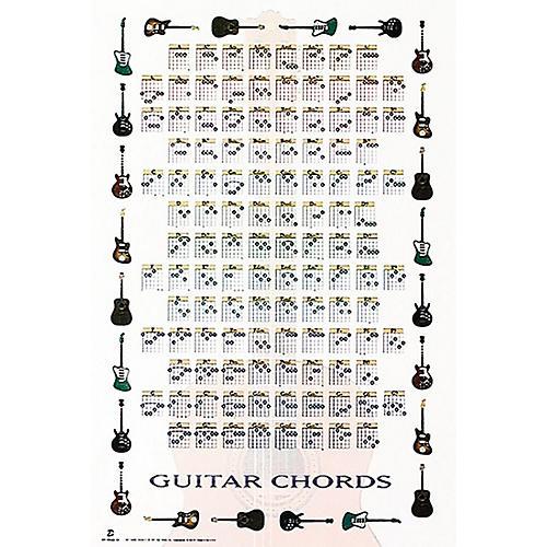 Trends International Guitar Chords 2 Poster