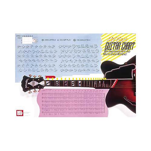 Mel Bay Guitar Master Chord Wall Chart