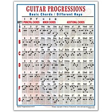 Sheet Music Scores Guitar Center