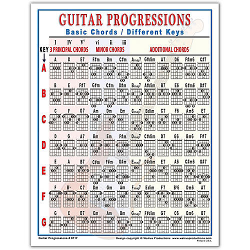 Walrus Productions Guitar Progressions Chord Chart | Guitar Center
