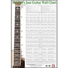 Mel Bay Jazz Guitar Wall Chart