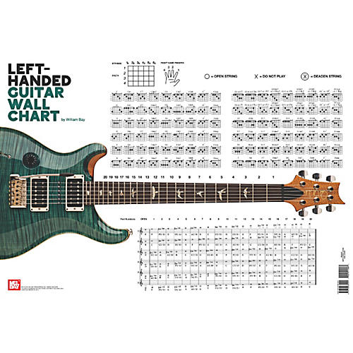 Mel Bay Left Handed Guitar Wall Chart