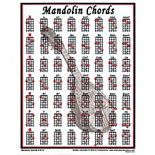 graphic relating to Mandolin Chord Charts Printable known as Posters Wall Charts Guitar Heart