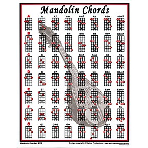 Walrus productions mandolin chord mini chart guitar center