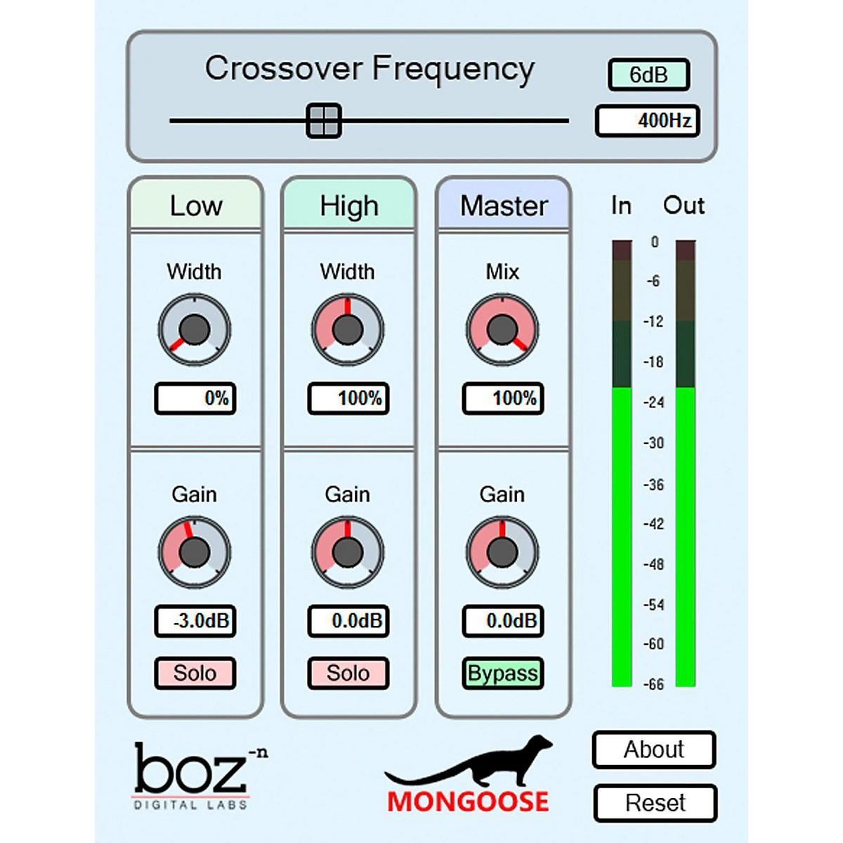 BOZ DIGITAL LABS Mongoose