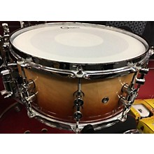Sonor Multiple Select Force Drum