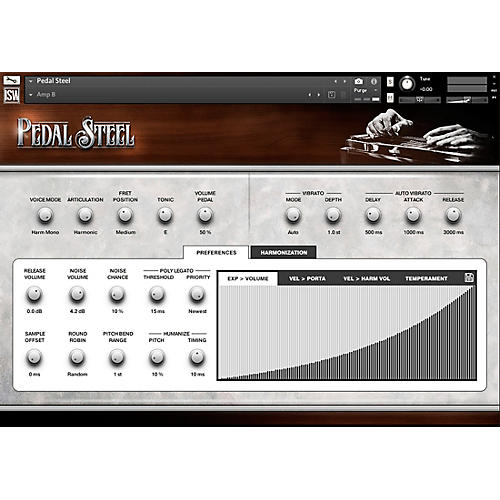 Impact Soundworks Pedal Steel (Download)