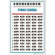 Piano Chord Chart | Walrus Productions Piano Chord Poster Guitar Center