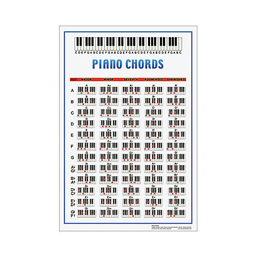 Walrus Productions Piano Chord Poster Guitar Center