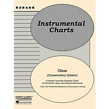 Rubank Publications Rubank Fingering Charts - Oboe Conservatory System Method Series