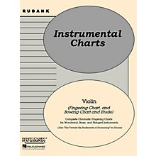 Rubank Publications Rubank Position/Bowing Charts - Violin Method Series