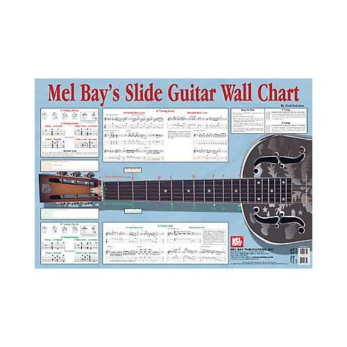 Mel Bay Slide Guitar Wall Chart