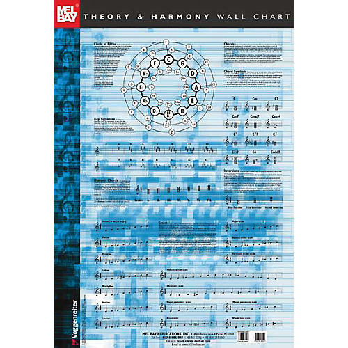Mel Bay Theory and Harmony Wall Chart