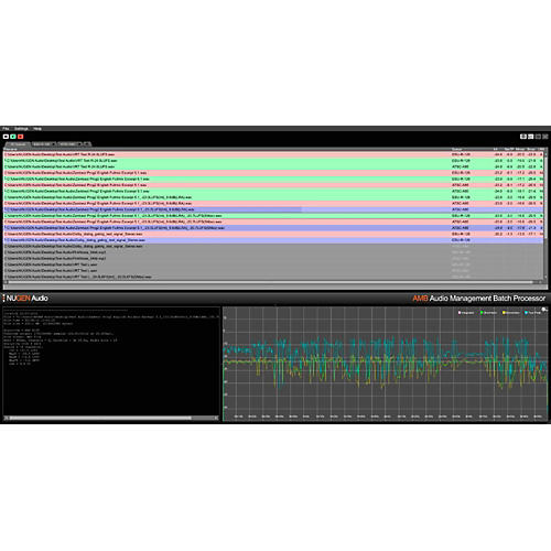 NuGen Audio Upgrade LMB to AMB
