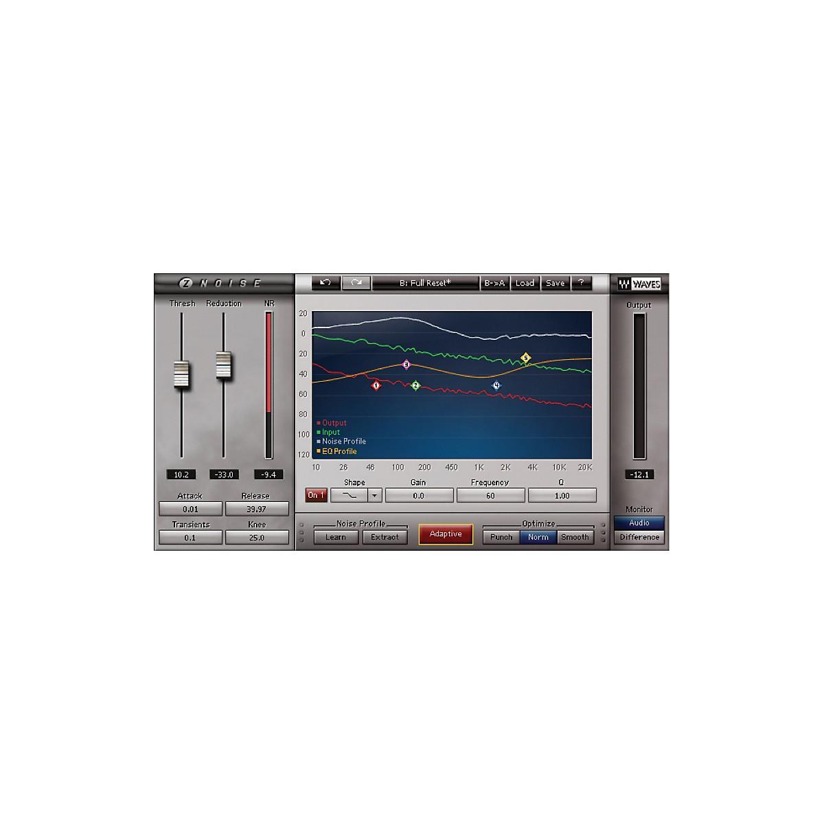 Waves Z-Noise Native/TDM/SG
